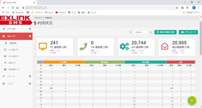 共通の管理画面TOPページ